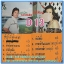 D1-23 แผ่นเสียง เพลงไทยลูกกรุง ดาวใจ ไพจิตร สภาพไม่เคยลงเข็ม สำหรับผู้สะสม จัดให้ยกเซ็ท thumbnail 13