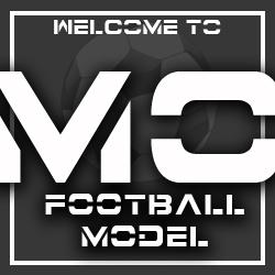MoFootballModel จำหน่ายโมเดลนักฟุตบอล ของแท้จากอังกฤษ