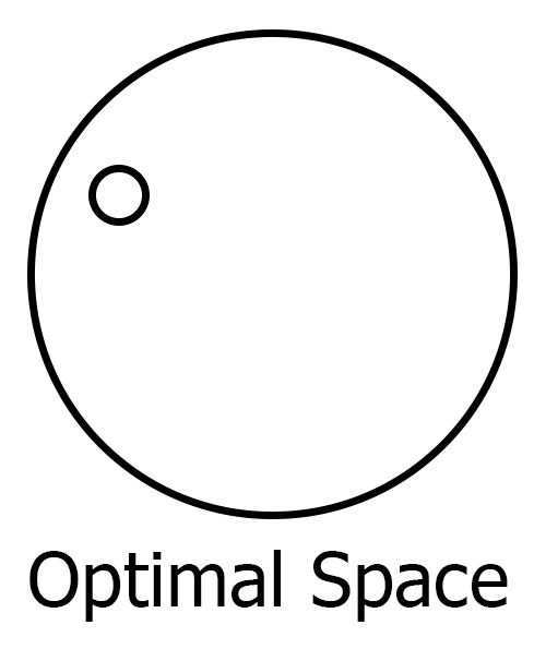 Optimal Space
