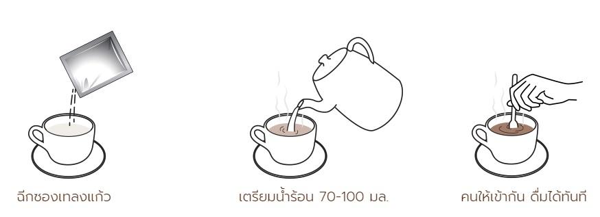 S.O.M. CMAX กินยังไง เอส.โอ.เอ็ม. ซีแมคซ์ กินยังไง กาแฟซีแมคซ์ กินยังไง กาแฟผสมถั่งเช่าและโสมสกัด กินยังไง
